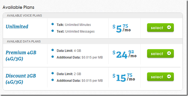Low Cost Cell Battle: Ting vs  Ring Plus vs  FreedomPop